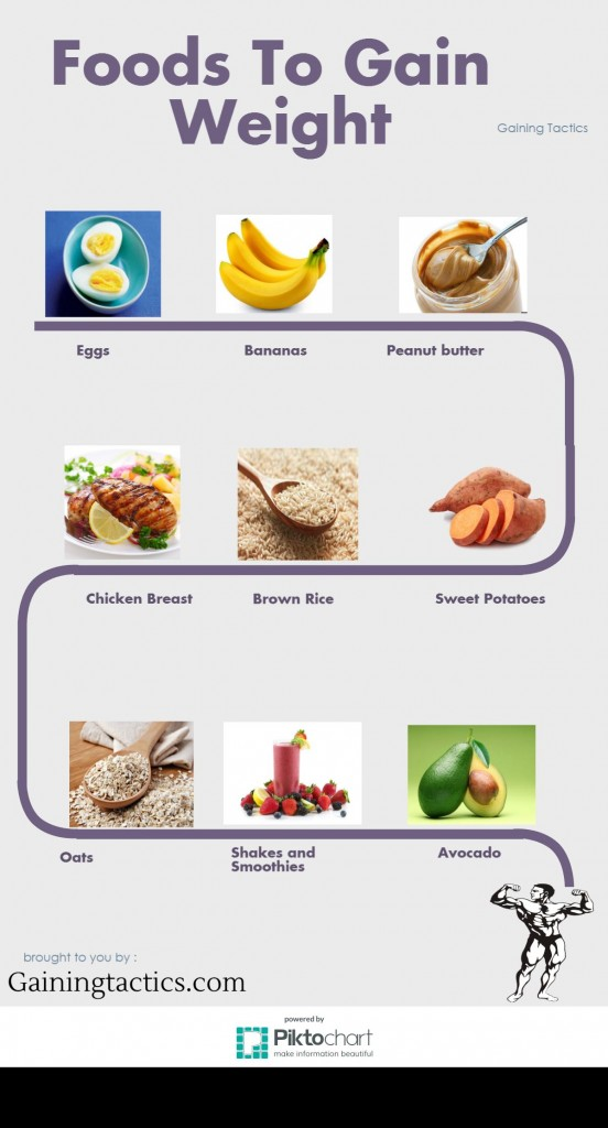 Top 12 Foods to Gain Weight