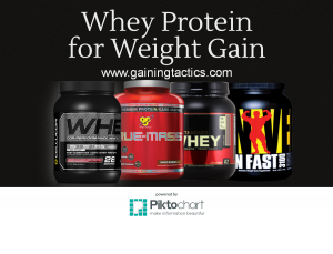 whey protein for weight gain