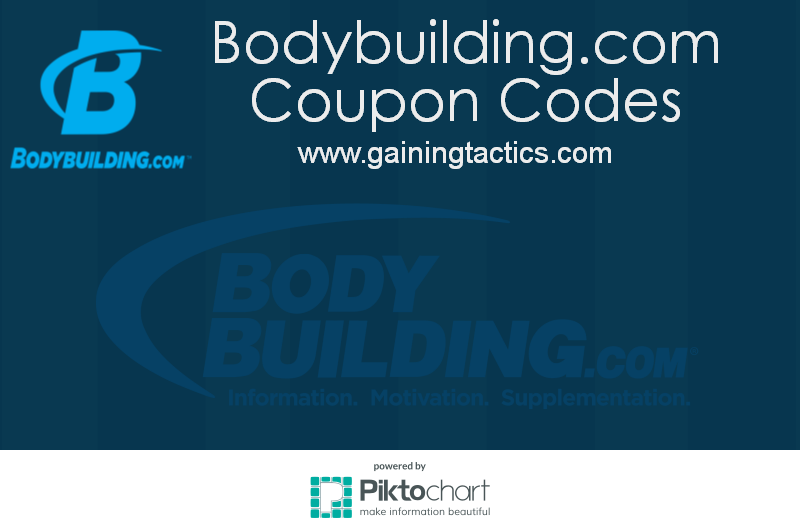 Discount coupons for bodybuilding.com