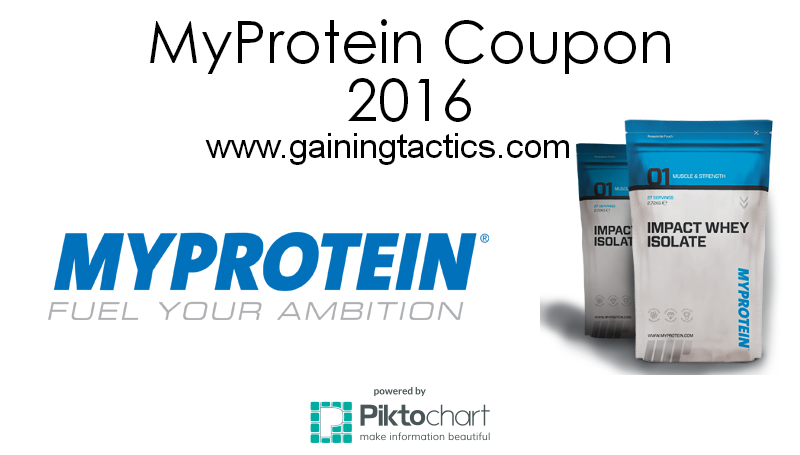 MyProtein Coupon 2016: Upto 70% Off