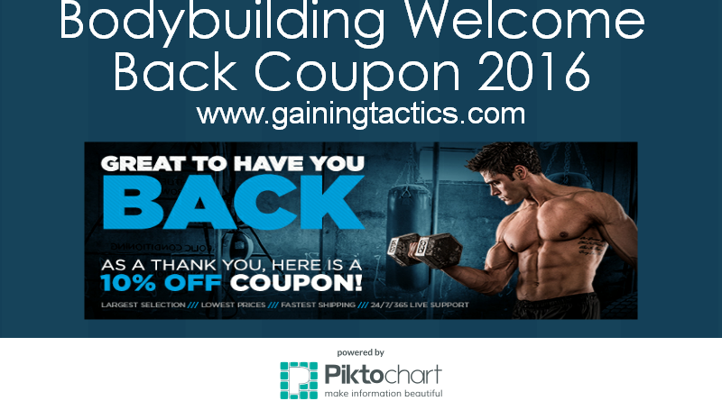 Bodybuilding Welcome Back Coupon 2016