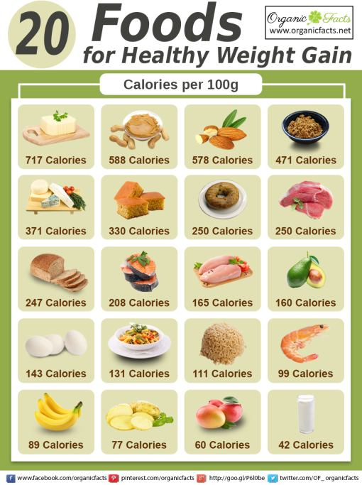 High Calorie Lean Foods