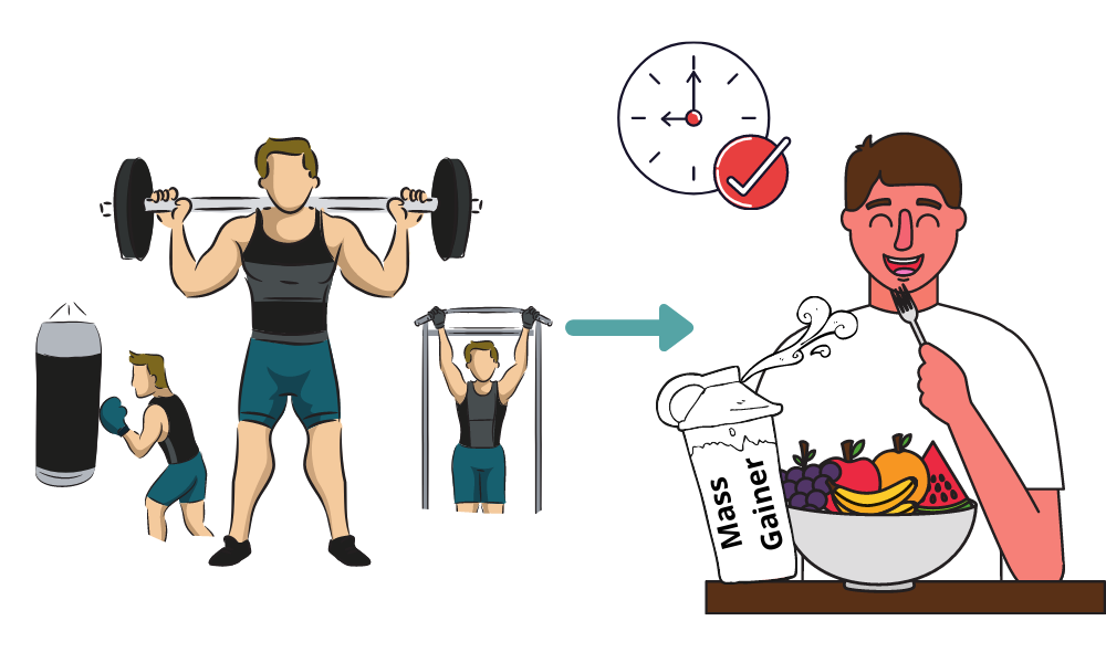 how to take mass gainer supplement
