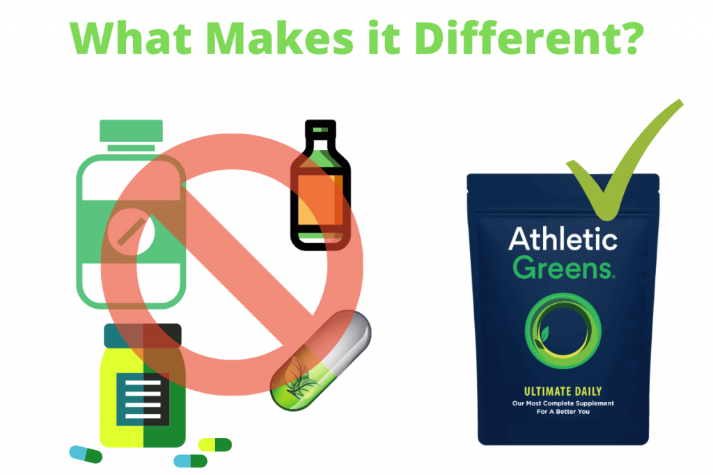 products similar to athletic greens