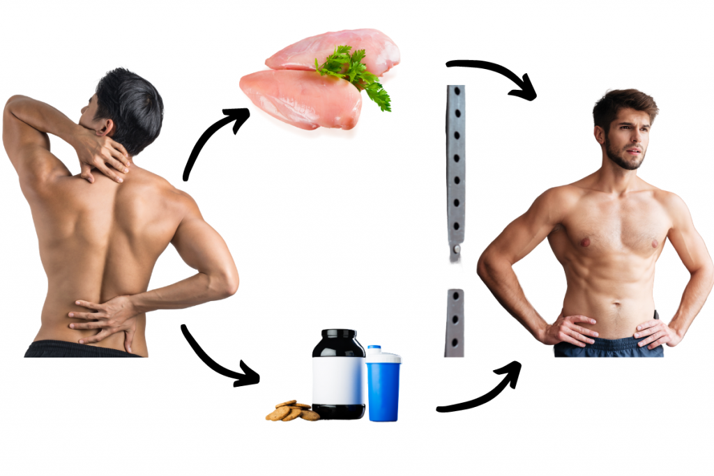 what supplement is good for sore muscles