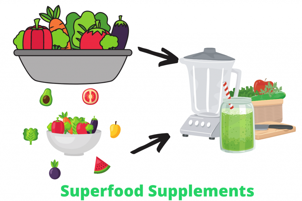 what are superfood supplements
